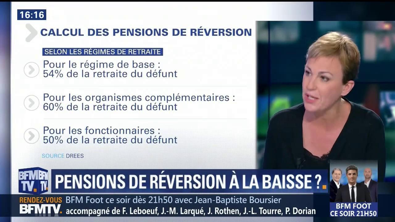 Quel Avenir Pour Les Pensions De Reversion