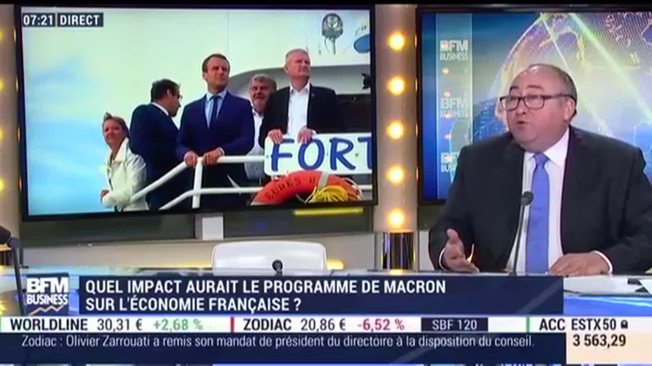Quel Impact Pourrait Avoir Le Programme De Macron Sur L Economie